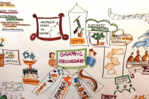 Visualisieren mit Graphic Recording