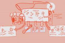 Mit Graphic Recording kann man komplexe Sachverhalte verständlich machen. Foto @Liane Hoder