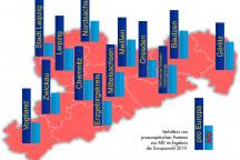 Wahlergebnisse der Europawahl in Sachsen